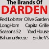 Darden International